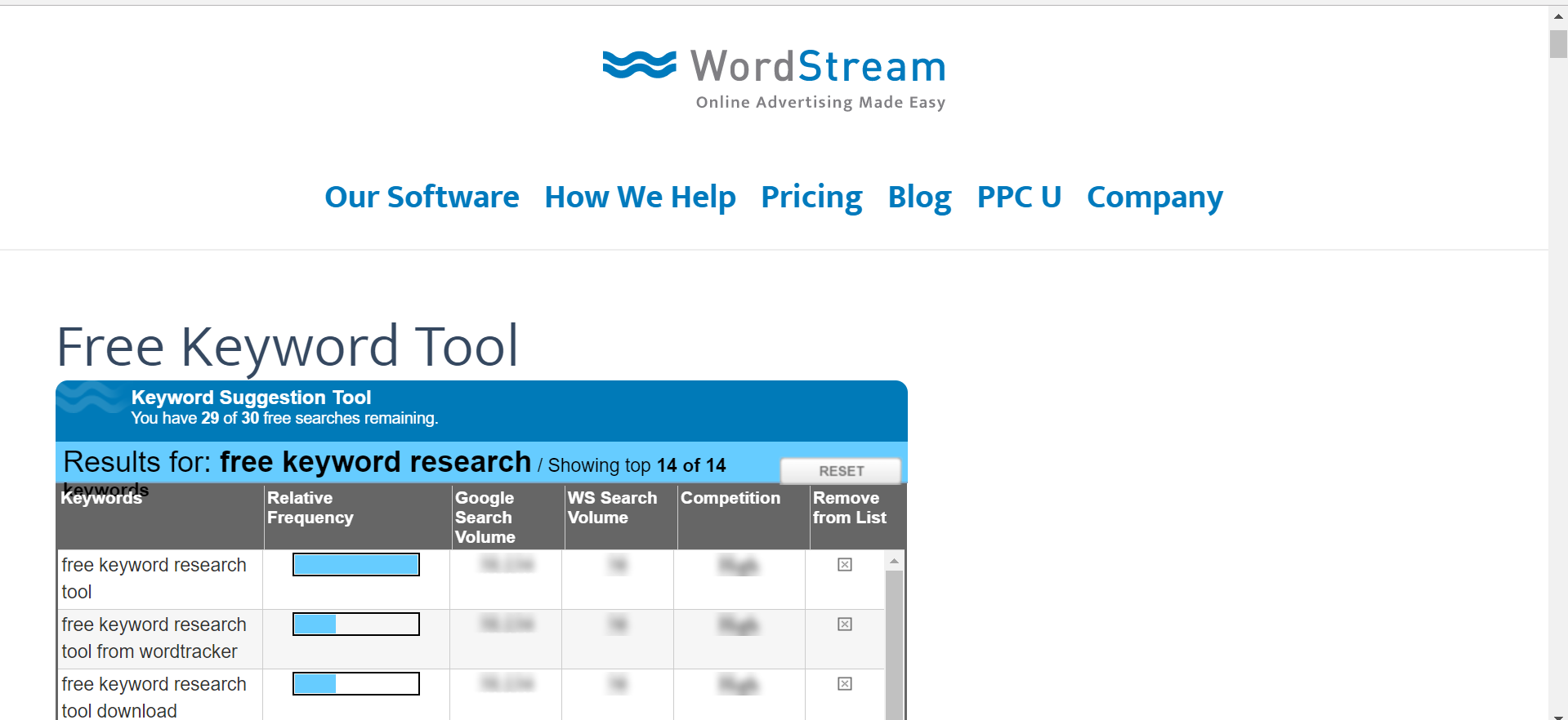 6 Top Free Keyword Research Tools of 2017