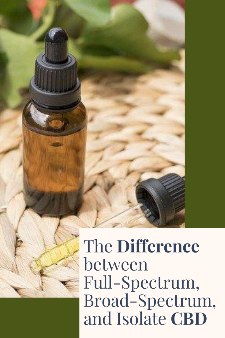 What is the Difference between Full-Spectrum, Broad-Spectrum, and Isolate CBD